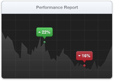 Realtime Server Performace Reports
